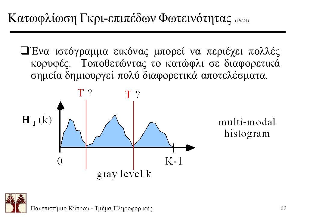 Πανεπιστήμιο Κύπρου - Τμήμα Πληροφορικής 80  Ένα ιστόγραμμα εικόνας μπορεί να περιέχει πολλές κορυφές.