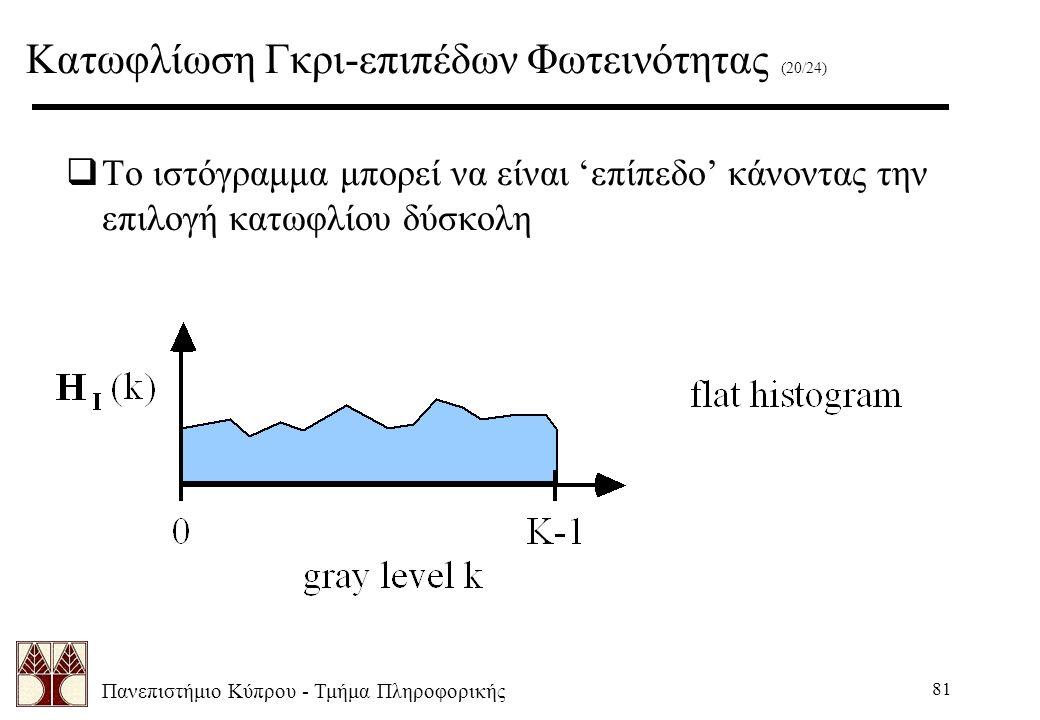Πανεπιστήμιο Κύπρου - Τμήμα Πληροφορικής 81  Το ιστόγραμμα μπορεί να είναι 'επίπεδο' κάνοντας την επιλογή κατωφλίου δύσκολη Κατωφλίωση Γκρι-επιπέδων Φωτεινότητας (20/24)
