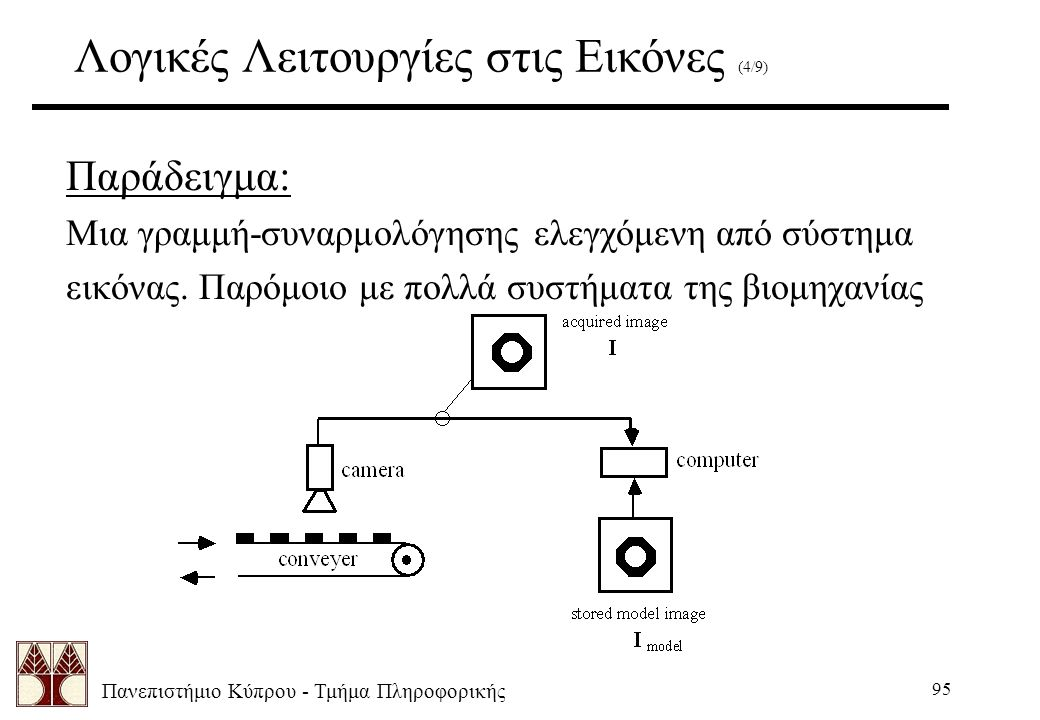 Πανεπιστήμιο Κύπρου - Τμήμα Πληροφορικής 95 Λογικές Λειτουργίες στις Εικόνες (4/9) Παράδειγμα: Μια γραμμή-συναρμολόγησης ελεγχόμενη από σύστημα εικόνας.