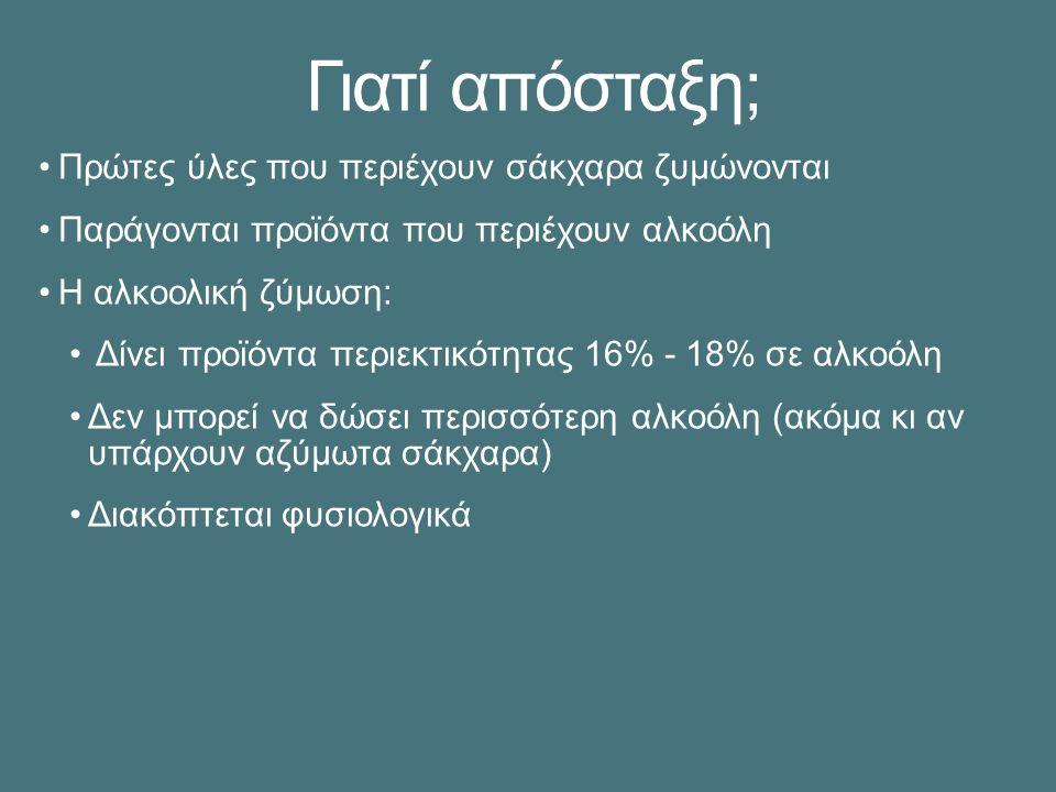Βότκα: Τα ποτά του Βορρά Βόντα (νερό στα ρώσικα) Βότκα (μικρό νεράκι) Άχρωμο διαυγές υγρό με απουσία αρώματος και γεύσης Πολωνικής προέλευσης Πρώτες ύλες: σιτάρι, σίκαλη, καλαμπόκι, ρύζι, πατάτες, ζαχαρότευτλα