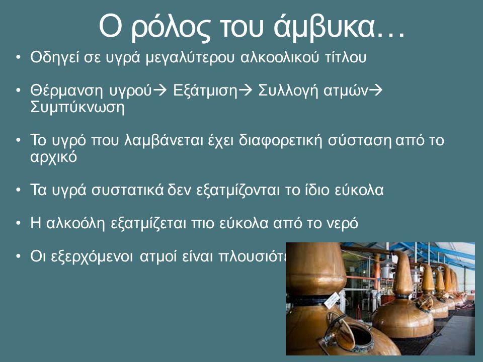 Ωρίμανση, χρώμα, άρωμα… Δρύινα βαρέλια παραγωγής σέρι (από το Χέρεθ) Σέρι από τη λέξη Jerez ή Xeres ή sherry Jerez, πόλη γνωστή για τα οινοπνευματωμένα κρασιά της Τα βαρέλια αυτά δίνουν ελαφρά χρυσαφένια χροιά στο ουΐσκι Οι παλιές εταιρείες έχουν τέτοια βαρέλια Τα χρησιμοποιούν μόνο 2 φορές Τη δεύτερη φορά το χρώμα είναι πιο ανοικτό Το χρώμα οφείλεται κυρίως στην προσθήκη καραμελοχρώματος