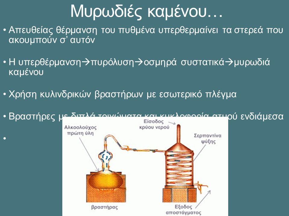 Μυρωδιές καμένου… Απευθείας θέρμανση του πυθμένα υπερθερμαίνει τα στερεά που ακουμπούν σ' αυτόν Η υπερθέρμανση  πυρόλυση  οσμηρά συστατικά  μυρωδιά καμένου Χρήση κυλινδρικών βραστήρων με εσωτερικό πλέγμα Βραστήρες με διπλά τοιχώματα και κυκλοφορία ατμού ενδιάμεσα