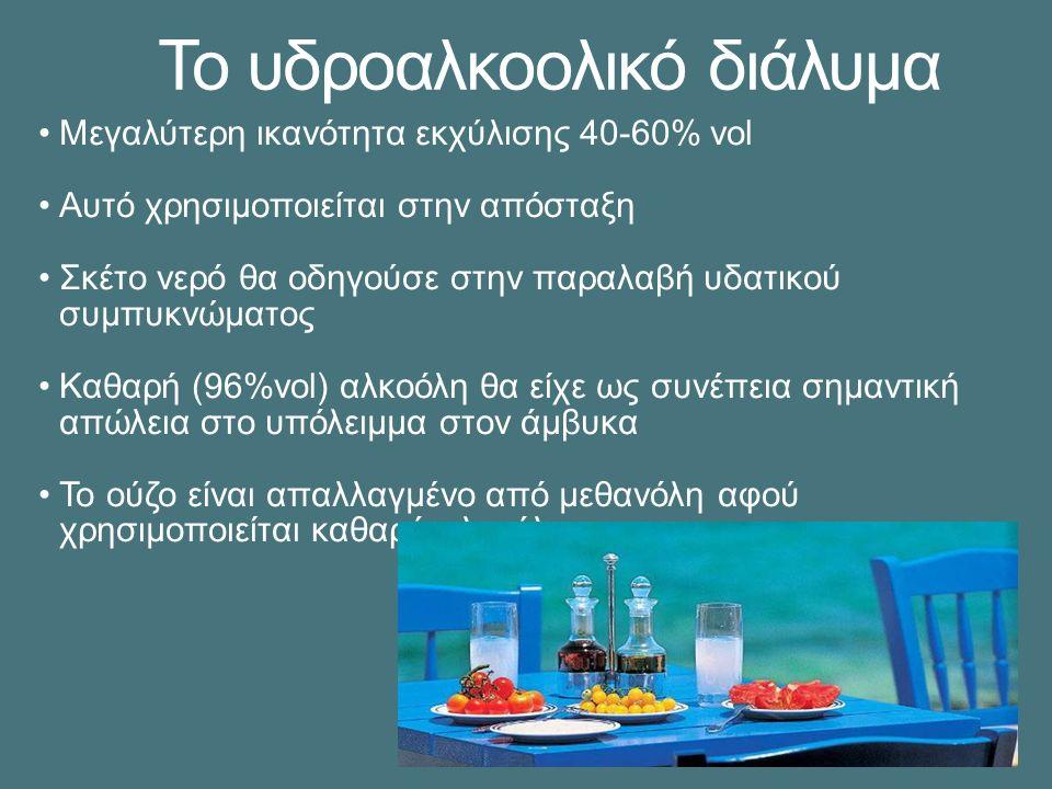 Το υδροαλκοολικό διάλυμα Μεγαλύτερη ικανότητα εκχύλισης 40-60% vol Αυτό χρησιμοποιείται στην απόσταξη Σκέτο νερό θα οδηγούσε στην παραλαβή υδατικού συμπυκνώματος Καθαρή (96%vol) αλκοόλη θα είχε ως συνέπεια σημαντική απώλεια στο υπόλειμμα στον άμβυκα Το ούζο είναι απαλλαγμένο από μεθανόλη αφού χρησιμοποιείται καθαρή αλκοόλη