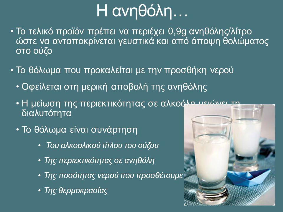Η ανηθόλη… Το τελικό προϊόν πρέπει να περιέχει 0,9g ανηθόλης/λίτρο ώστε να ανταποκρίνεται γευστικά και από άποψη θολώματος στο ούζο Το θόλωμα που προκαλείται με την προσθήκη νερού Οφείλεται στη μερική αποβολή της ανηθόλης Η μείωση της περιεκτικότητας σε αλκοόλη μειώνει τη διαλυτότητα Το θόλωμα είναι συνάρτηση Του αλκοολικού τίτλου του ούζου Της περιεκτικότητας σε ανηθόλη Της ποσότητας νερού που προσθέτουμε Της θερμοκρασίας
