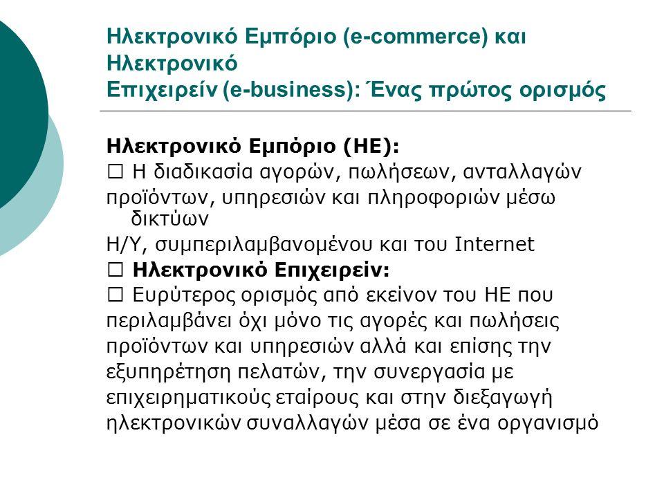 Ηλεκτρονικό Εμπόριο (e-commerce) και Ηλεκτρονικό Επιχειρείν (e-business): Ένας πρώτος ορισμός Ηλεκτρονικό Εμπόριο (ΗΕ): Η διαδικασία αγορών, πωλήσεων,
