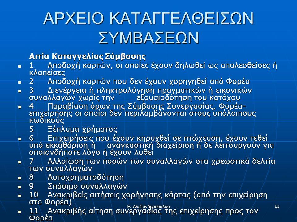 Ε. Αλεξανδροπούλου 11 ΑΡΧΕΙΟ ΚΑΤΑΓΓΕΛΘΕΙΣΩΝ ΣΥΜΒΑΣΕΩΝ Αιτία Καταγγελίας Σύμβασης 1 Αποδοχή καρτών, οι οποίες έχουν δηλωθεί ως απολεσθείσες ή κλαπείσες