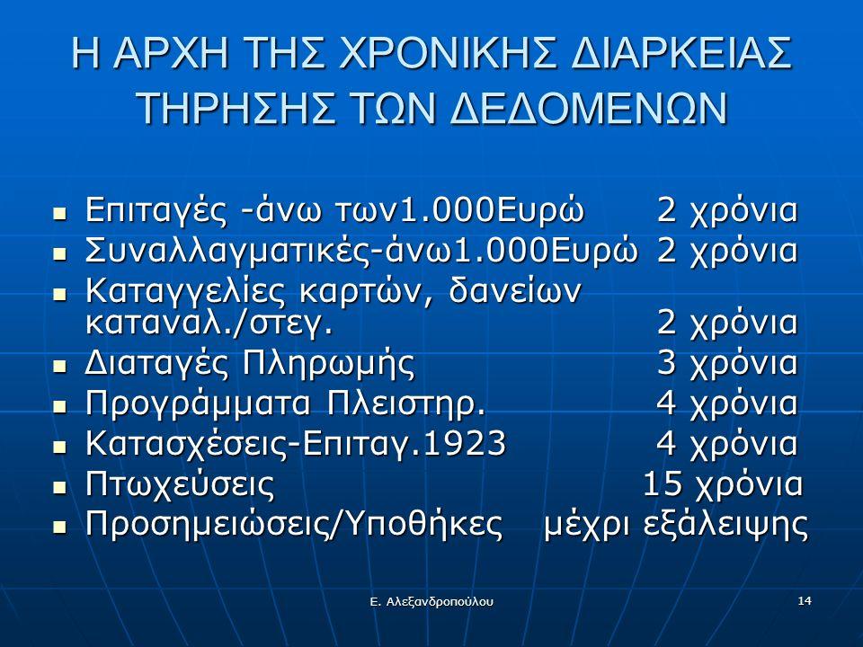 Ε. Αλεξανδροπούλου 14 Η ΑΡΧΗ ΤΗΣ ΧΡΟΝΙΚΗΣ ΔΙΑΡΚΕΙΑΣ ΤΗΡΗΣΗΣ ΤΩΝ ΔΕΔΟΜΕΝΩΝ Επιταγές -άνω των1.000Ευρώ2 χρόνια Επιταγές -άνω των1.000Ευρώ2 χρόνια Συναλλ