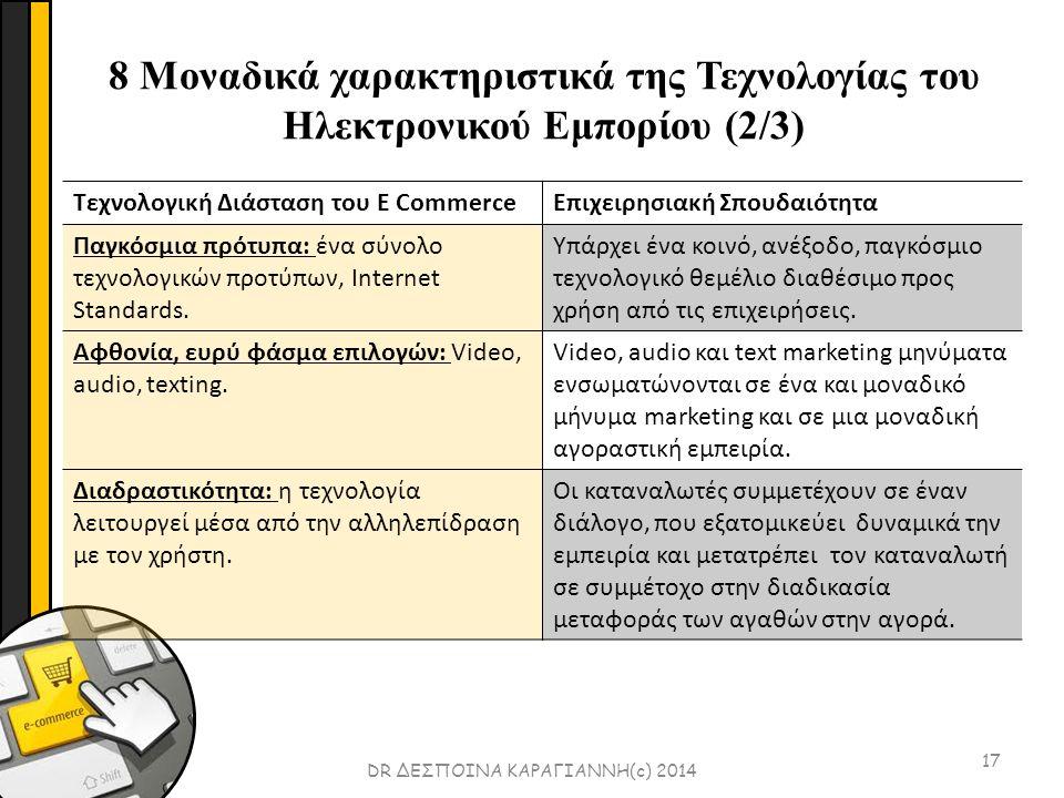 17 DR ΔΕΣΠΟΙΝΑ ΚΑΡΑΓΙΑΝΝΗ(c) 2014 Τεχνολογική Διάσταση του E CommerceΕπιχειρησιακή Σπουδαιότητα Παγκόσμια πρότυπα: ένα σύνολο τεχνολογικών προτύπων, Internet Standards.