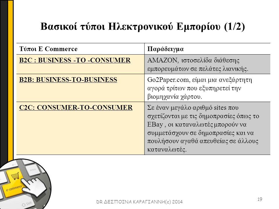 19 DR ΔΕΣΠΟΙΝΑ ΚΑΡΑΓΙΑΝΝΗ(c) 2014 Τύποι E CommerceΠαράδειγμα B2C : BUSINESS -TO -CONSUMERAMAZON, ιστοσελίδα διάθεσης εμπορευμάτων σε πελάτες λιανικής.