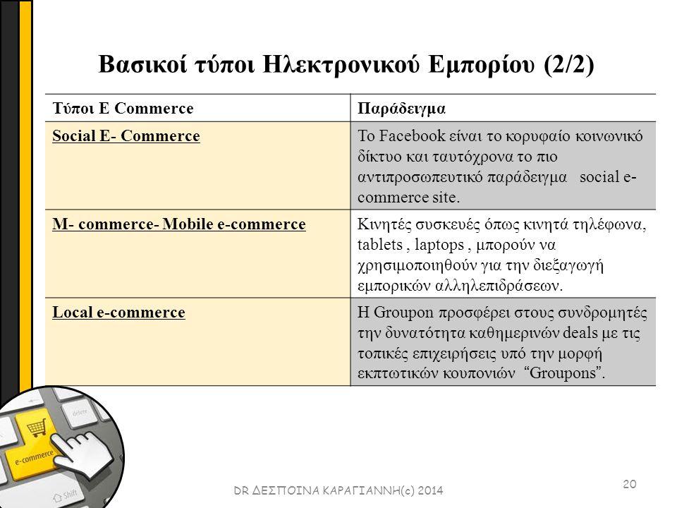 20 DR ΔΕΣΠΟΙΝΑ ΚΑΡΑΓΙΑΝΝΗ(c) 2014 Τύποι E CommerceΠαράδειγμα Social E- CommerceΤο Facebook είναι το κορυφαίο κοινωνικό δίκτυο και ταυτόχρονα το πιο αντιπροσωπευτικό παράδειγμα social e- commerce site.