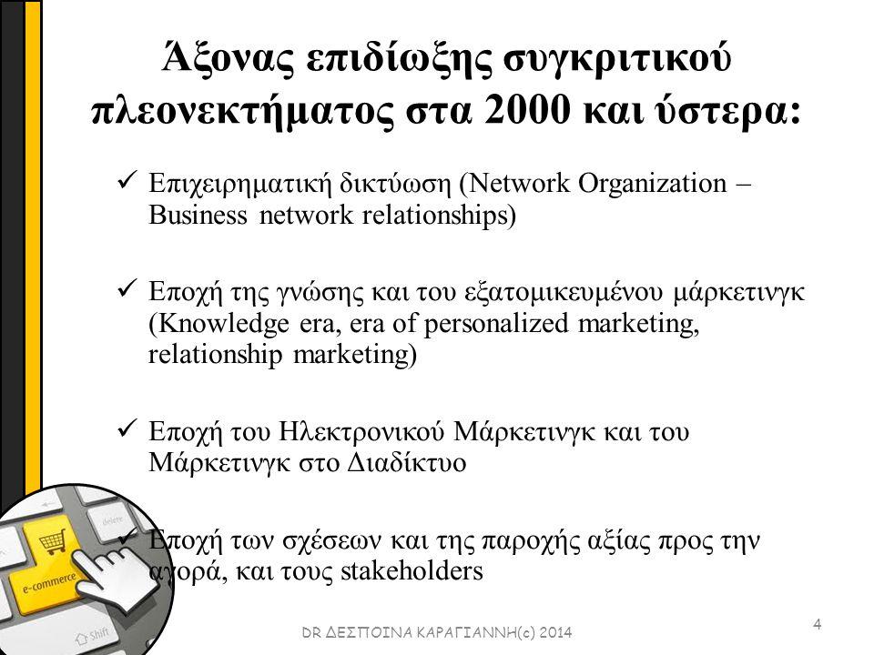 Άξονας επιδίωξης συγκριτικού πλεονεκτήματος στα 2000 και ύστερα: 4 Επιχειρηματική δικτύωση (Network Organization – Business network relationships) Εποχή της γνώσης και του εξατομικευμένου μάρκετινγκ (Knowledge era, era of personalized marketing, relationship marketing) Εποχή του Ηλεκτρονικού Μάρκετινγκ και του Μάρκετινγκ στο Διαδίκτυο Εποχή των σχέσεων και της παροχής αξίας προς την αγορά, και τους stakeholders DR ΔΕΣΠΟΙΝΑ ΚΑΡΑΓΙΑΝΝΗ(c) 2014