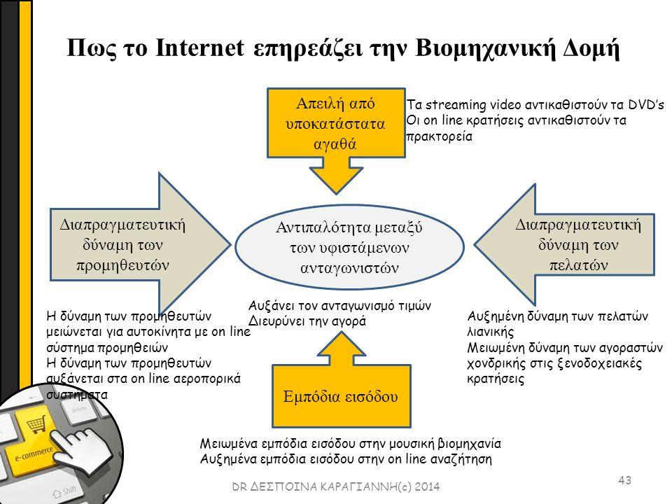 Πως το Internet επηρεάζει την Βιομηχανική Δομή 43 DR ΔΕΣΠΟΙΝΑ ΚΑΡΑΓΙΑΝΝΗ(c) 2014 Απειλή από υποκατάστατα αγαθά Αντιπαλότητα μεταξύ των υφιστάμενων ανταγωνιστών Εμπόδια εισόδου Διαπραγματευτική δύναμη των προμηθευτών Διαπραγματευτική δύναμη των πελατών Αυξάνει τον ανταγωνισμό τιμών Διευρύνει την αγορά Τα streaming video αντικαθιστούν τα DVD's Οι on line κρατήσεις αντικαθιστούν τα πρακτορεία Αυξημένη δύναμη των πελατών λιανικής Μειωμένη δύναμη των αγοραστών χονδρικής στις ξενοδοχειακές κρατήσεις Μειωμένα εμπόδια εισόδου στην μουσική βιομηχανία Αυξημένα εμπόδια εισόδου στην on line αναζήτηση Η δύναμη των προμηθευτών μειώνεται για αυτοκίνητα με on line σύστημα προμηθειών Η δύναμη των προμηθευτών αυξάνεται στα on line αεροπορικά συστήματα