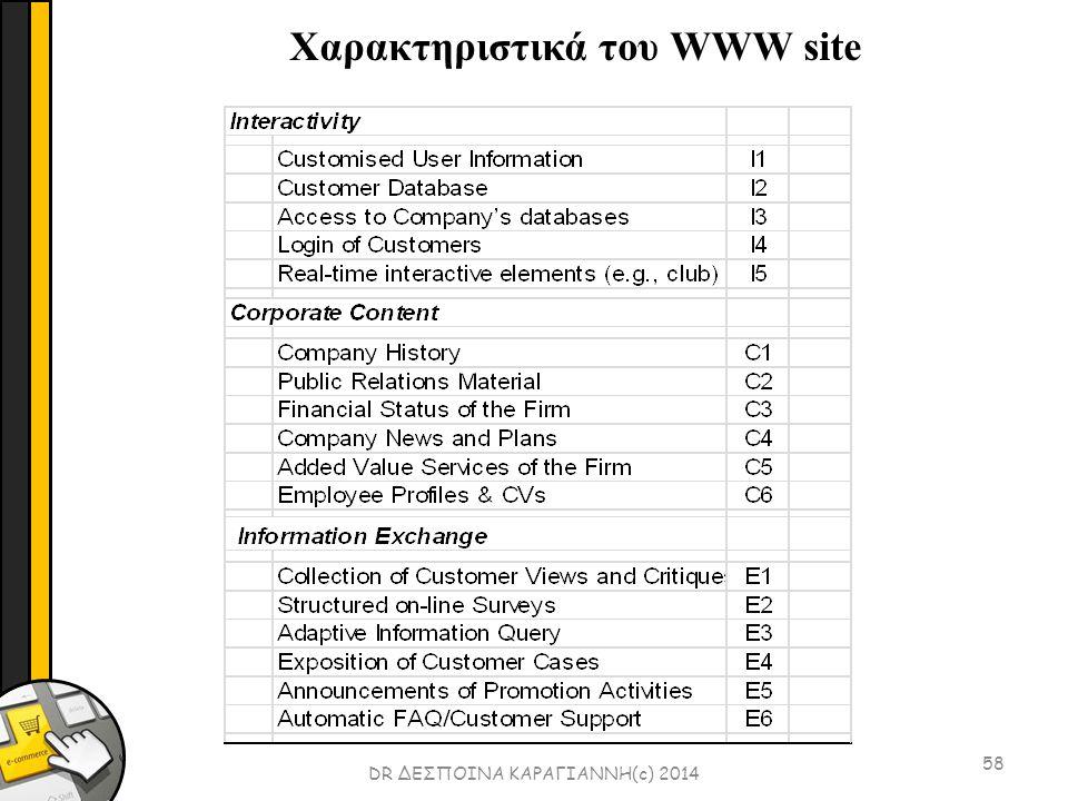 58 DR ΔΕΣΠΟΙΝΑ ΚΑΡΑΓΙΑΝΝΗ(c) 2014 Χαρακτηριστικά του WWW site