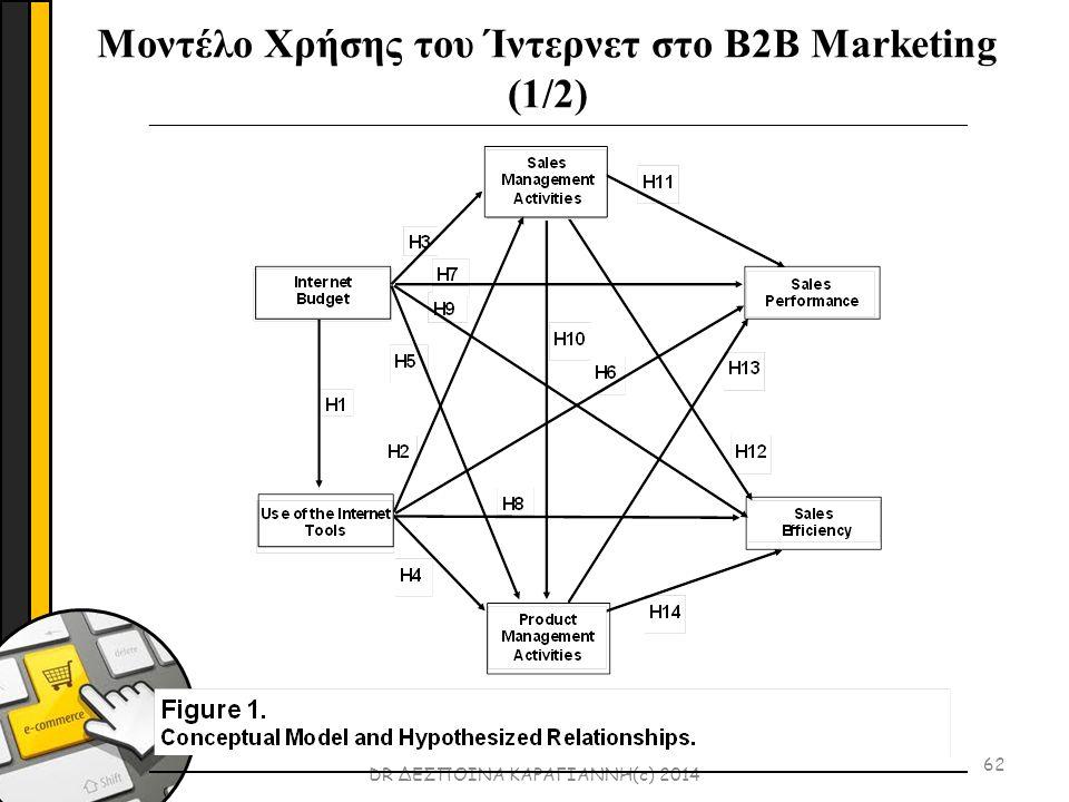 62 DR ΔΕΣΠΟΙΝΑ ΚΑΡΑΓΙΑΝΝΗ(c) 2014 Μοντέλο Χρήσης του Ίντερνετ στο Β2B Marketing (1/2)