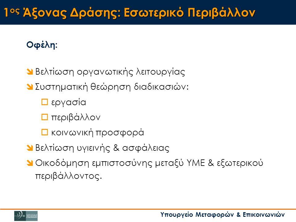 Υπουργείο Μεταφορών & Επικοινωνιών 1 ος Άξονας Δράσης: Εσωτερικό Περιβάλλον Οφέλη:  Βελτίωση οργανωτικής λειτουργίας  Συστηματική θεώρηση διαδικασιών:  εργασία  περιβάλλον  κοινωνική προσφορά  Βελτίωση υγιεινής & ασφάλειας  Οικοδόμηση εμπιστοσύνης μεταξύ ΥΜΕ & εξωτερικού περιβάλλοντος.