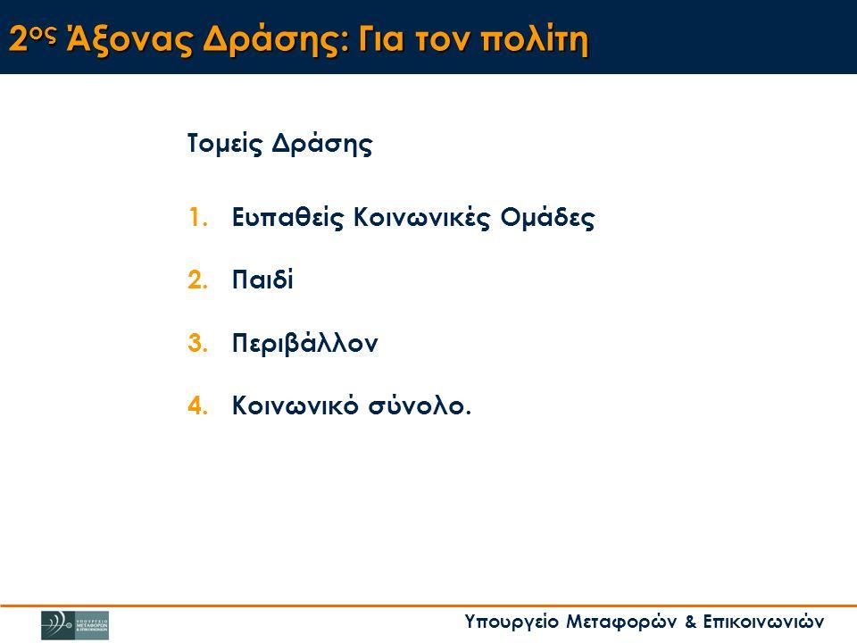 Υπουργείο Μεταφορών & Επικοινωνιών 2 ος Άξονας Δράσης: Για τον πολίτη Τομείς Δράσης 1.Ευπαθείς Κοινωνικές Ομάδες 2.Παιδί 3.Περιβάλλον 4.Κοινωνικό σύνολο.