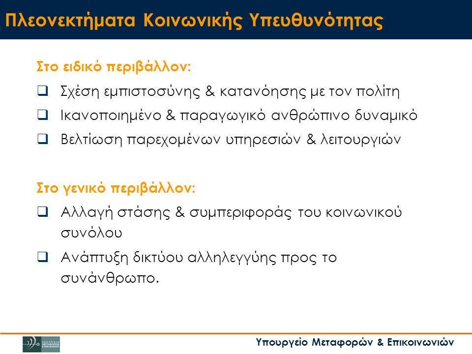 Υπουργείο Μεταφορών & Επικοινωνιών Πλεονεκτήματα Κοινωνικής Υπευθυνότητας Στο ειδικό περιβάλλον:  Σχέση εμπιστοσύνης & κατανόησης με τον πολίτη  Ικανοποιημένο & παραγωγικό ανθρώπινο δυναμικό  Βελτίωση παρεχομένων υπηρεσιών & λειτουργιών Στο γενικό περιβάλλον:  Αλλαγή στάσης & συμπεριφοράς του κοινωνικού συνόλου  Ανάπτυξη δικτύου αλληλεγγύης προς το συνάνθρωπο.