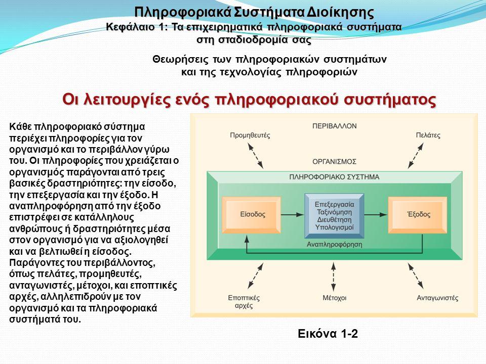Θεωρήσεις των πληροφοριακών συστημάτων και της τεχνολογίας πληροφοριών Οι λειτουργίες ενός πληροφοριακού συστήματος Εικόνα 1-2 Κάθε πληροφοριακό σύστη