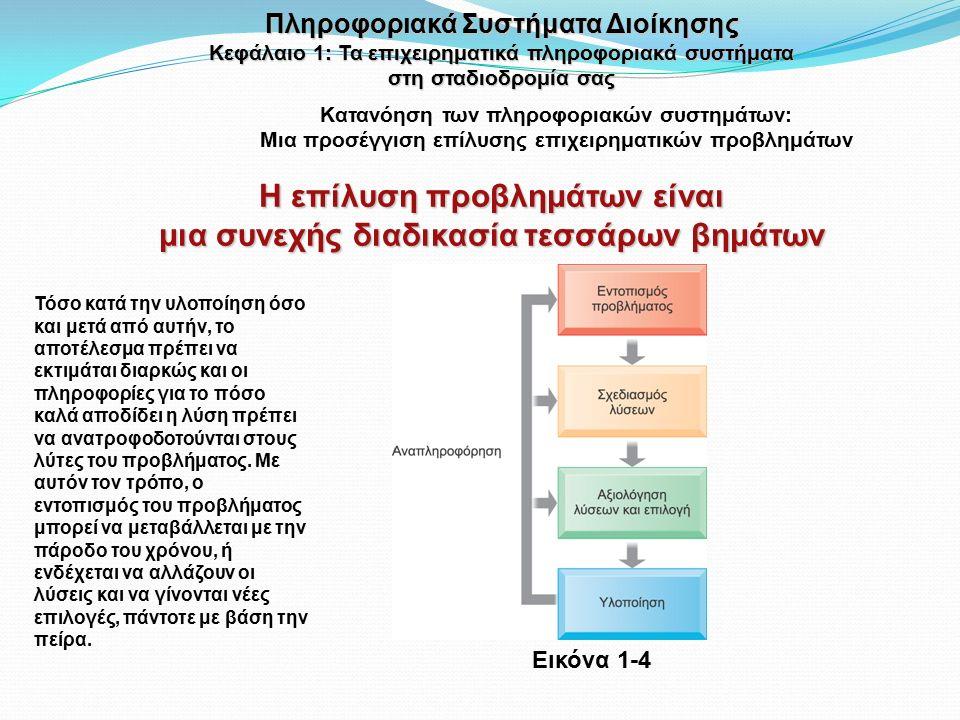 Η επίλυση προβλημάτων είναι μια συνεχής διαδικασία τεσσάρων βημάτων Εικόνα 1-4 Τόσο κατά την υλοποίηση όσο και μετά από αυτήν, το αποτέλεσμα πρέπει να