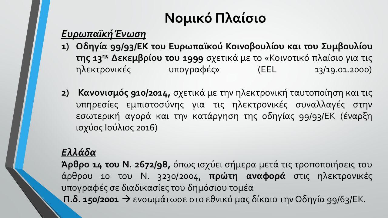 Νομικό Πλαίσιο Ευρωπαϊκή Ένωση 1)Οδηγία 99/93/ΕΚ του Ευρωπαϊκού Κοινοβουλίου και του Συμβουλίου της 13 ης Δεκεμβρίου του 1999 σχετικά με το «Κοινοτικό πλαίσιο για τις ηλεκτρονικές υπογραφές» (EEL 13/19.01.2000) 2) Κανονισμός 910/2014, σχετικά με την ηλεκτρονική ταυτοποίηση και τις υπηρεσίες εμπιστοσύνης για τις ηλεκτρονικές συναλλαγές στην εσωτερική αγορά και την κατάργηση της οδηγίας 99/93/ΕΚ (έναρξη ισχύος Ιούλιος 2016) Ελλάδα Άρθρο 14 του Ν.