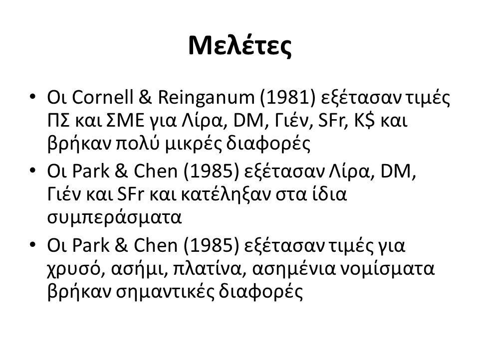 Μελέτες Οι Cornell & Reinganum (1981) εξέτασαν τιμές ΠΣ και ΣΜΕ για Λίρα, DM, Γιέν, SFr, Κ$ και βρήκαν πολύ μικρές διαφορές Οι Park & Chen (1985) εξέτασαν Λίρα, DM, Γιέν και SFr και κατέληξαν στα ίδια συμπεράσματα Οι Park & Chen (1985) εξέτασαν τιμές για χρυσό, ασήμι, πλατίνα, ασημένια νομίσματα βρήκαν σημαντικές διαφορές