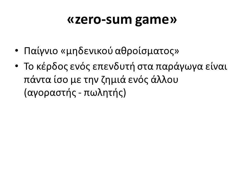 «zero-sum game» Παίγνιο «μηδενικού αθροίσματος» Το κέρδος ενός επενδυτή στα παράγωγα είναι πάντα ίσο με την ζημιά ενός άλλου (αγοραστής - πωλητής)