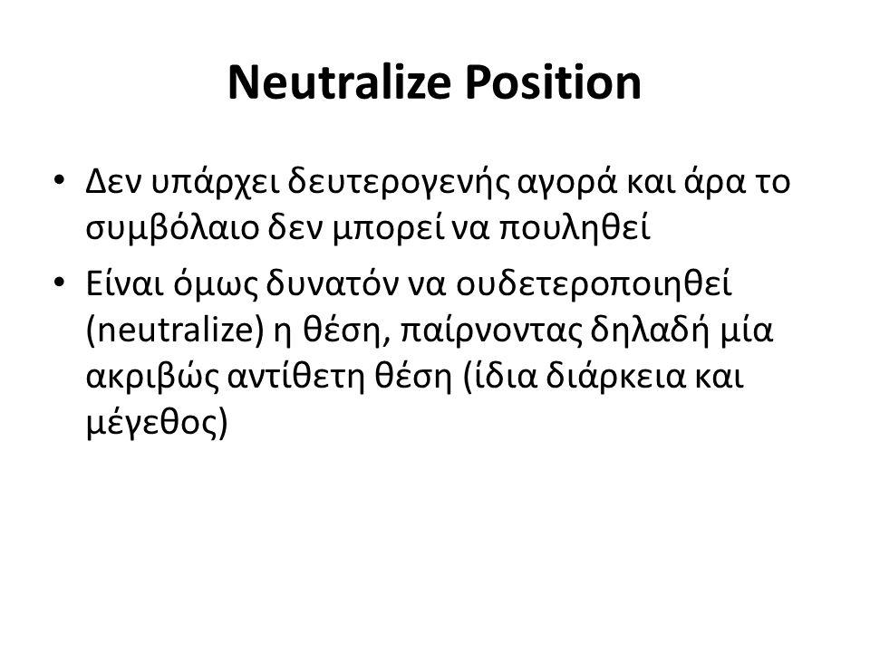 Neutralize Position Δεν υπάρχει δευτερογενής αγορά και άρα το συμβόλαιο δεν μπορεί να πουληθεί Είναι όμως δυνατόν να ουδετεροποιηθεί (neutralize) η θέση, παίρνοντας δηλαδή μία ακριβώς αντίθετη θέση (ίδια διάρκεια και μέγεθος)