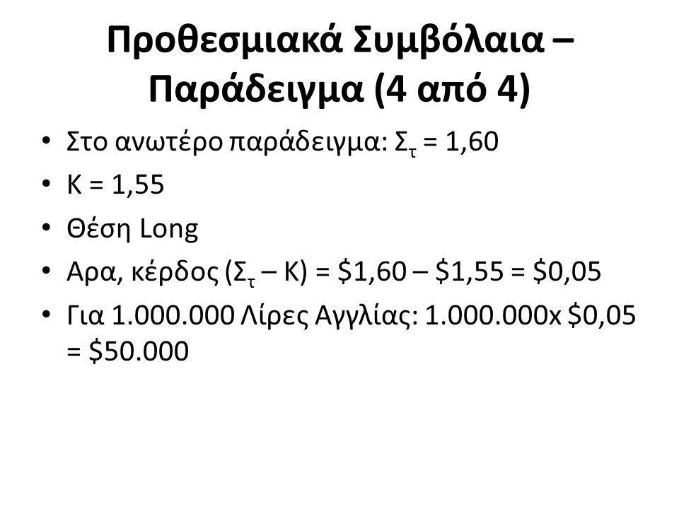 Προθεσμιακά Συμβόλαια – Παράδειγμα (4 από 4) Στο ανωτέρο παράδειγμα: Σ τ = 1,60 Κ = 1,55 Θέση Long Αρα, κέρδος (Σ τ – Κ) = $1,60 – $1,55 = $0,05 Για 1.000.000 Λίρες Αγγλίας: 1.000.000x $0,05 = $50.000