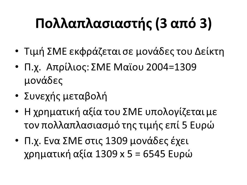 Πολλαπλασιαστής (3 από 3) Τιμή ΣΜΕ εκφράζεται σε μονάδες του Δείκτη Π.χ.