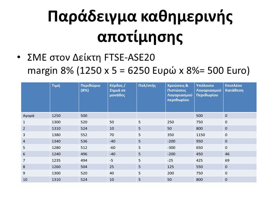 Παράδειγμα καθημερινής αποτίμησης ΣΜΕ στον Δείκτη FTSE-ASE20 margin 8% (1250 x 5 = 6250 Ευρώ x 8%= 500 Euro)