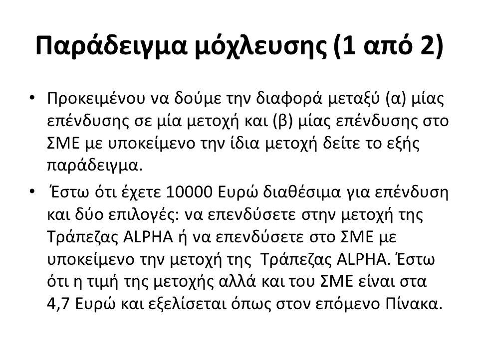 Παράδειγμα μόχλευσης (1 από 2) Προκειμένου να δούμε την διαφορά μεταξύ (α) μίας επένδυσης σε μία μετοχή και (β) μίας επένδυσης στο ΣΜΕ με υποκείμενο την ίδια μετοχή δείτε το εξής παράδειγμα.