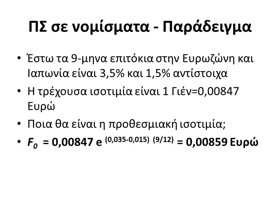ΠΣ σε νομίσματα - Παράδειγμα Έστω τα 9-μηνα επιτόκια στην Ευρωζώνη και Ιαπωνία είναι 3,5% και 1,5% αντίστοιχα Η τρέχουσα ισοτιμία είναι 1 Γιέν=0,00847 Ευρώ Ποια θα είναι η προθεσμιακή ισοτιμία; F 0 = 0,00847 e (0,035-0,015) (9/12) = 0,00859 Ευρώ
