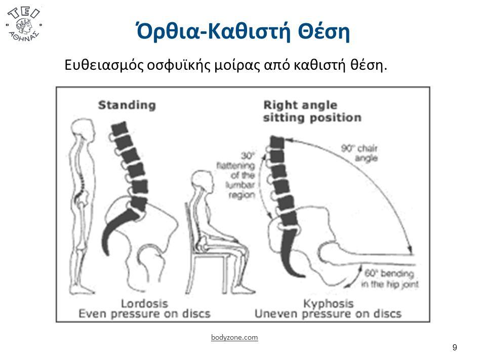 Όρθια-Καθιστή Θέση 9 Ευθειασμός οσφυϊκής μοίρας από καθιστή θέση. bodyzone.com