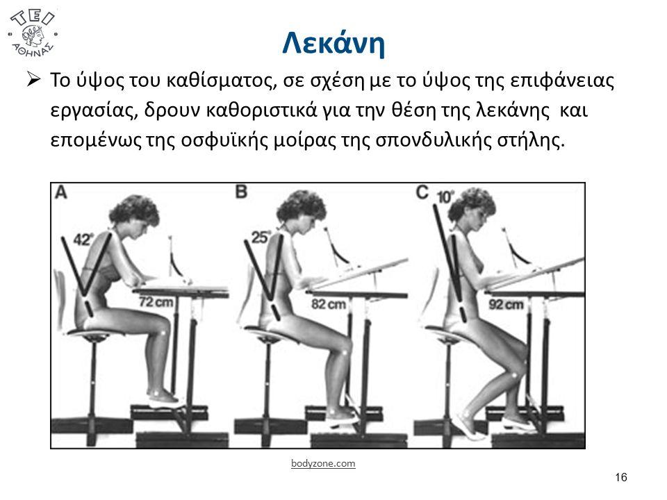 Λεκάνη 16  Το ύψος του καθίσματος, σε σχέση με το ύψος της επιφάνειας εργασίας, δρουν καθοριστικά για την θέση της λεκάνης και επομένως της οσφυϊκής μοίρας της σπονδυλικής στήλης.