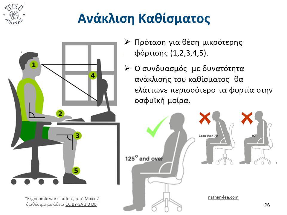 Ανάκλιση Καθίσματος 26 nathan-lee.com  Πρόταση για θέση μικρότερης φόρτισης (1,2,3,4,5).