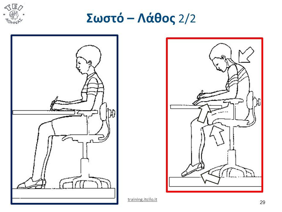 Σωστό – Λάθος 2/2 29 training.itcilo.it