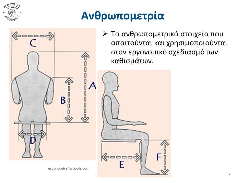 Ανθρωπομετρία 7 ergonomics4schools.com  Τα ανθρωπομετρικά στοιχεία που απαιτούνται και χρησιμοποιούνται στον εργονομικό σχεδιασμό των καθισμάτων.