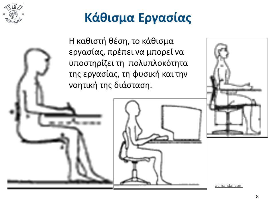 Κάθισμα Εργασίας 8 acmandal.com Η καθιστή θέση, το κάθισμα εργασίας, πρέπει να μπορεί να υποστηρίζει τη πολυπλοκότητα της εργασίας, τη φυσική και την νοητική της διάσταση.