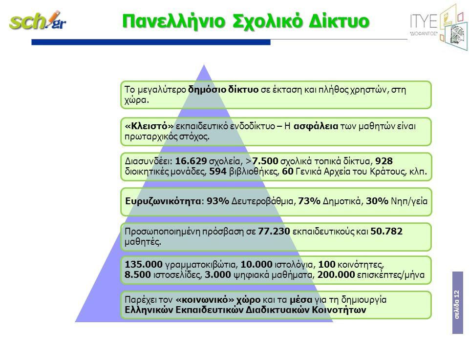 σελίδα 12 Πανελλήνιο Σχολικό Δίκτυο Το μεγαλύτερο δημόσιο δίκτυο σε έκταση και πλήθος χρηστών, στη χώρα. Διασυνδέει: 16.629 σχολεία, >7.500 σχολικά το