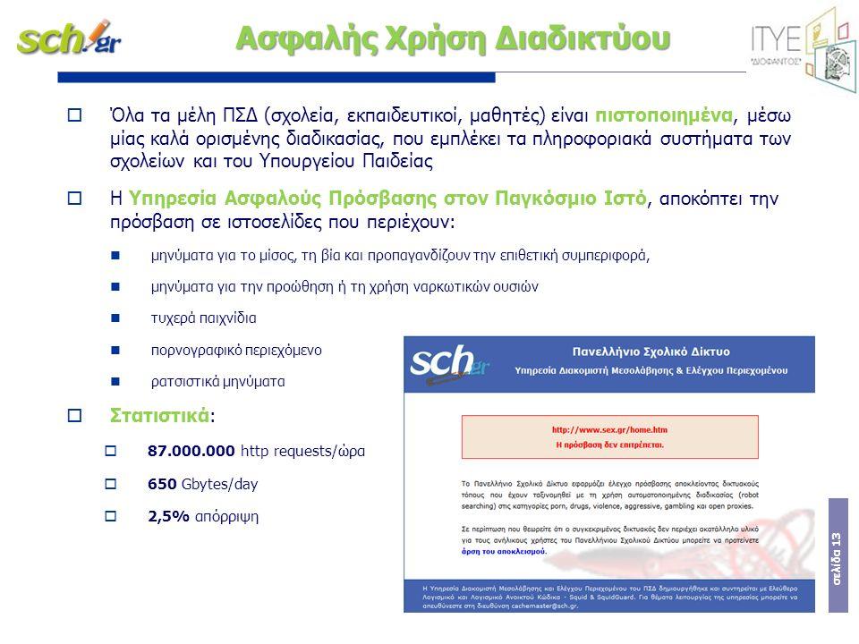 σελίδα 13  Όλα τα μέλη ΠΣΔ (σχολεία, εκπαιδευτικοί, μαθητές) είναι πιστοποιημένα, μέσω μίας καλά ορισμένης διαδικασίας, που εμπλέκει τα πληροφοριακά συστήματα των σχολείων και του Υπουργείου Παιδείας  Η Υπηρεσία Ασφαλούς Πρόσβασης στον Παγκόσμιο Ιστό, αποκόπτει την πρόσβαση σε ιστοσελίδες που περιέχουν: μηνύματα για το μίσος, τη βία και προπαγανδίζουν την επιθετική συμπεριφορά, μηνύματα για την προώθηση ή τη χρήση ναρκωτικών ουσιών τυχερά παιχνίδια πορνογραφικό περιεχόμενο ρατσιστικά μηνύματα  Στατιστικά:  87.000.000 http requests/ώρα  650 Gbytes/day  2,5% απόρριψη Ασφαλής Χρήση Διαδικτύου