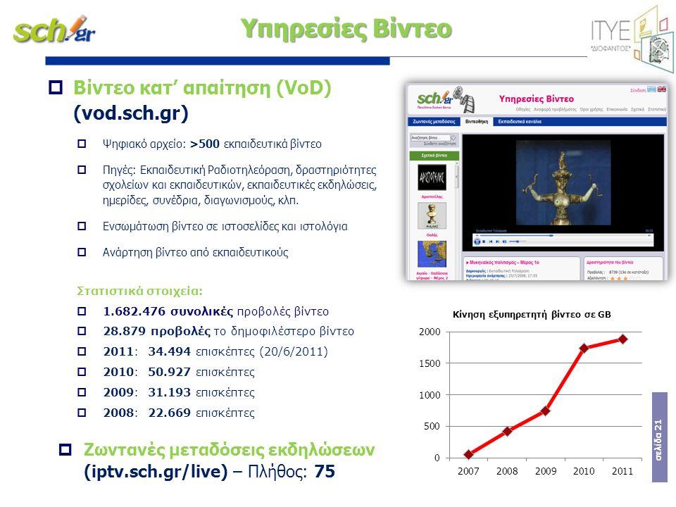 σελίδα 21 Υπηρεσίες Βίντεο  Βίντεο κατ' απαίτηση (VoD) (vod.sch.gr)  Ψηφιακό αρχείο: >500 εκπαιδευτικά βίντεο  Πηγές: Εκπαιδευτική Ραδιοτηλεόραση, δραστηριότητες σχολείων και εκπαιδευτικών, εκπαιδευτικές εκδηλώσεις, ημερίδες, συνέδρια, διαγωνισμούς, κλπ.