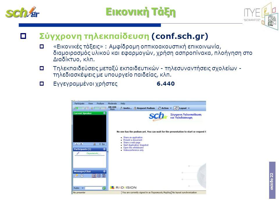 σελίδα 22  Σύγχρονη τηλεκπαίδευση (conf.sch.gr)  «Εικονικές τάξεις» : Αμφίδρομη οπτικοακουστική επικοινωνία, διαμοιρασμός υλικού και εφαρμογών, χρήση ασπροπίνακα, πλοήγηση στο Διαδίκτυο, κλπ.