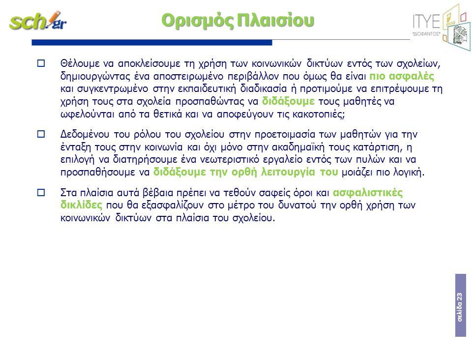 σελίδα 23 Ορισμός Πλαισίου  Θέλουμε να αποκλείσουμε τη χρήση των κοινωνικών δικτύων εντός των σχολείων, δημιουργώντας ένα αποστειρωμένο περιβάλλον πο
