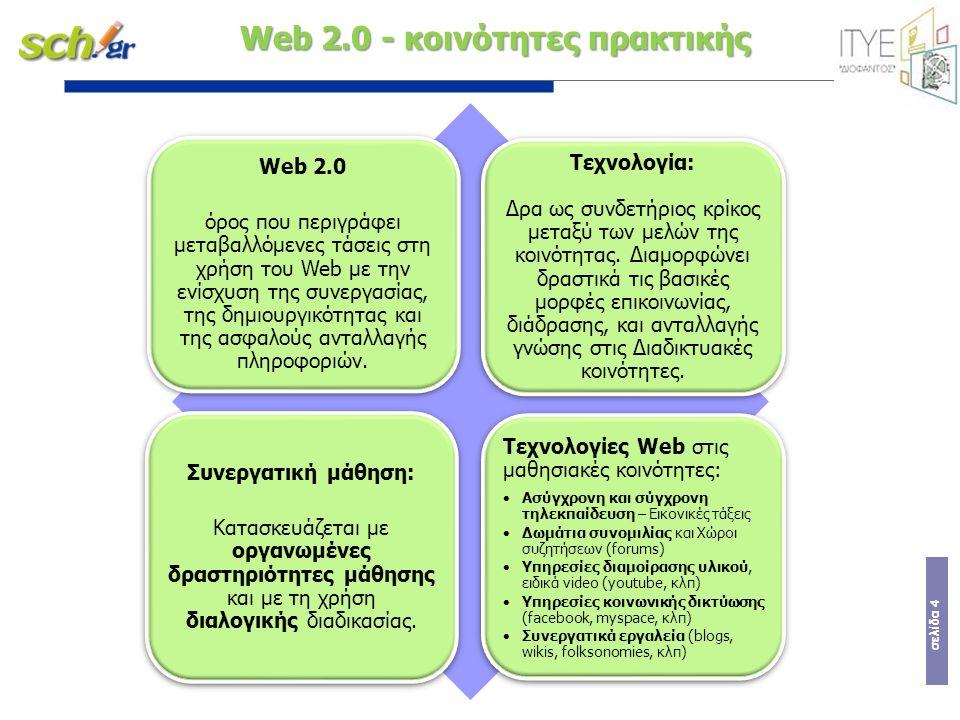 σελίδα 4 Web 2.0 - κοινότητες πρακτικής Τεχνολογία: Δρα ως συνδετήριος κρίκος μεταξύ των μελών της κοινότητας. Διαμορφώνει δραστικά τις βασικές μορφές