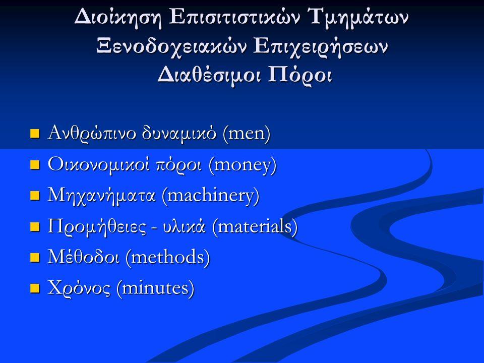 Επίτευξη Στόχων της Επιχείρησης Σχεδιασμό (σχεδιασμό και προγραμματισμό ) Σχεδιασμό (σχεδιασμό και προγραμματισμό ) Οργάνωση (επικοινωνία, καταμερισμό εργασίας, καθοδήγηση, υποκίνηση, συντονισμό) Οργάνωση (επικοινωνία, καταμερισμό εργασίας, καθοδήγηση, υποκίνηση, συντονισμό) Έλεγχο (αξιολόγηση έργου, ανάλυση, έλεγχο ).