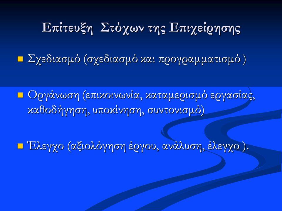 Επίτευξη Στόχων της Επιχείρησης Σχεδιασμό (σχεδιασμό και προγραμματισμό ) Σχεδιασμό (σχεδιασμό και προγραμματισμό ) Οργάνωση (επικοινωνία, καταμερισμό