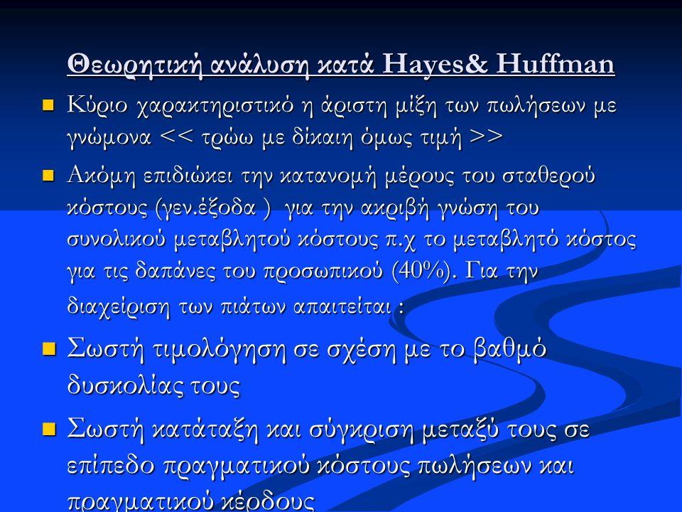 Θεωρητική ανάλυση κατά Hayes& Huffman Κύριο χαρακτηριστικό η άριστη μίξη των πωλήσεων με γνώμονα > Κύριο χαρακτηριστικό η άριστη μίξη των πωλήσεων με
