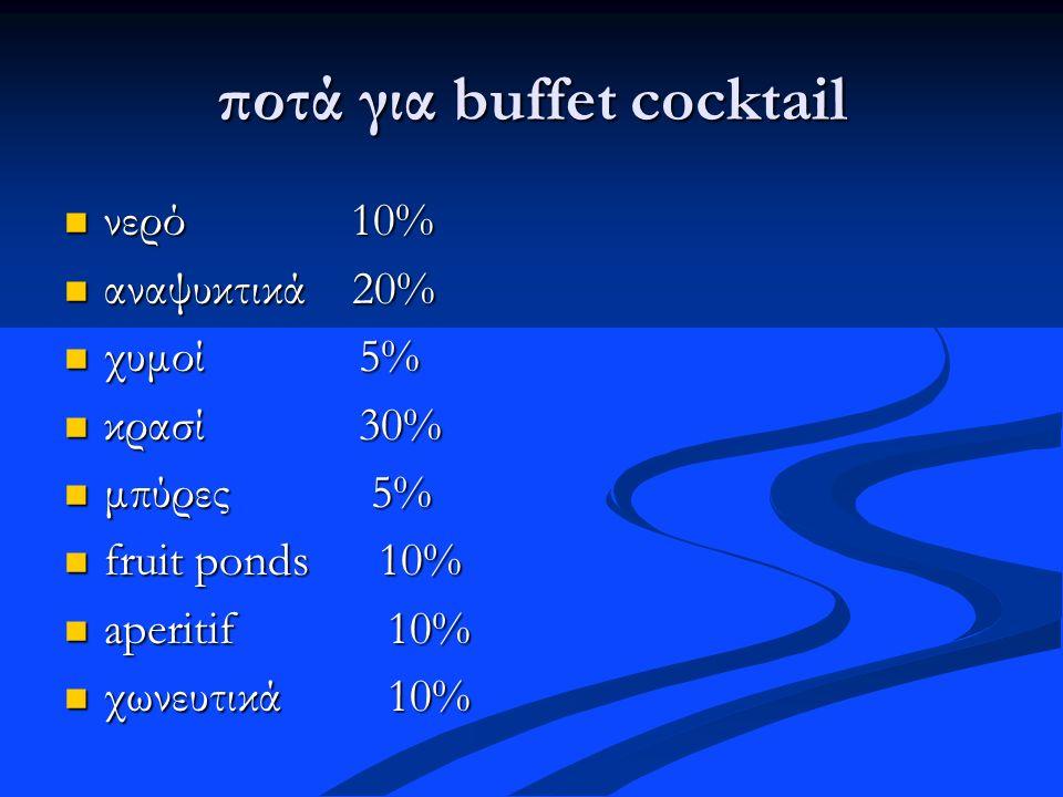 ποτά για buffet cocktail νερό 10% νερό 10% αναψυκτικά 20% αναψυκτικά 20% χυμοί 5% χυμοί 5% κρασί 30% κρασί 30% μπύρες 5% μπύρες 5% fruit ponds 10% fru