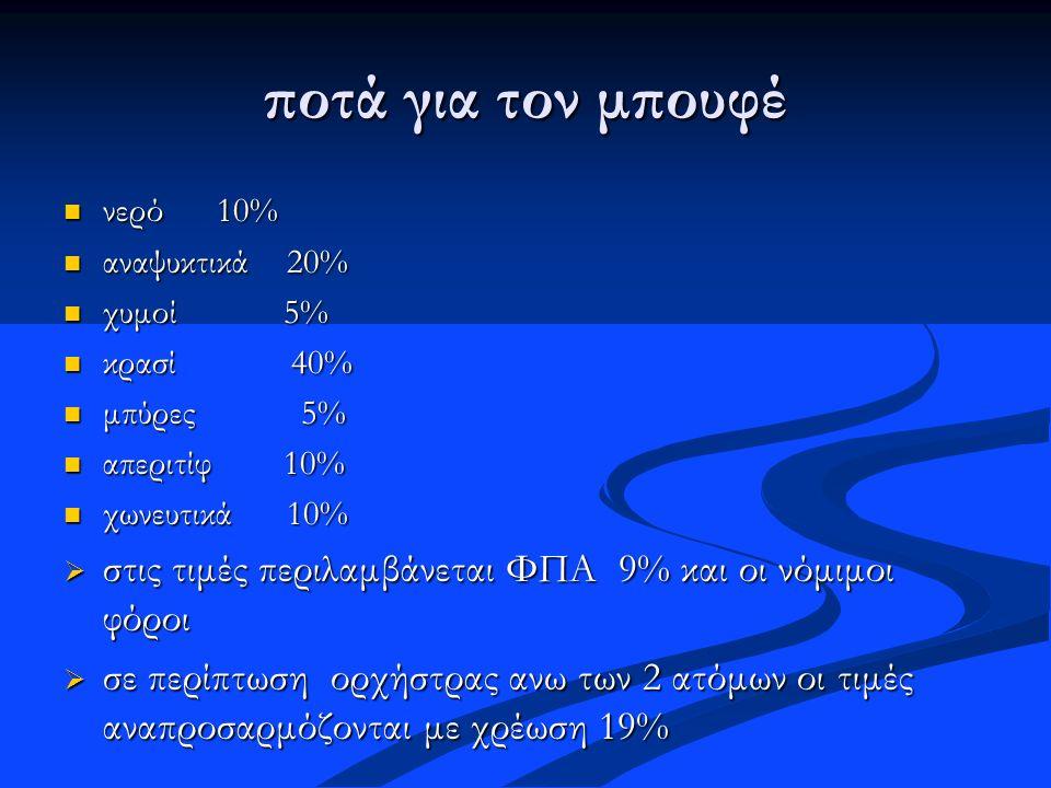 ποτά για τον μπουφέ νερό 10% νερό 10% αναψυκτικά 20% αναψυκτικά 20% χυμοί 5% χυμοί 5% κρασί 40% κρασί 40% μπύρες 5% μπύρες 5% απεριτίφ 10% απεριτίφ 10
