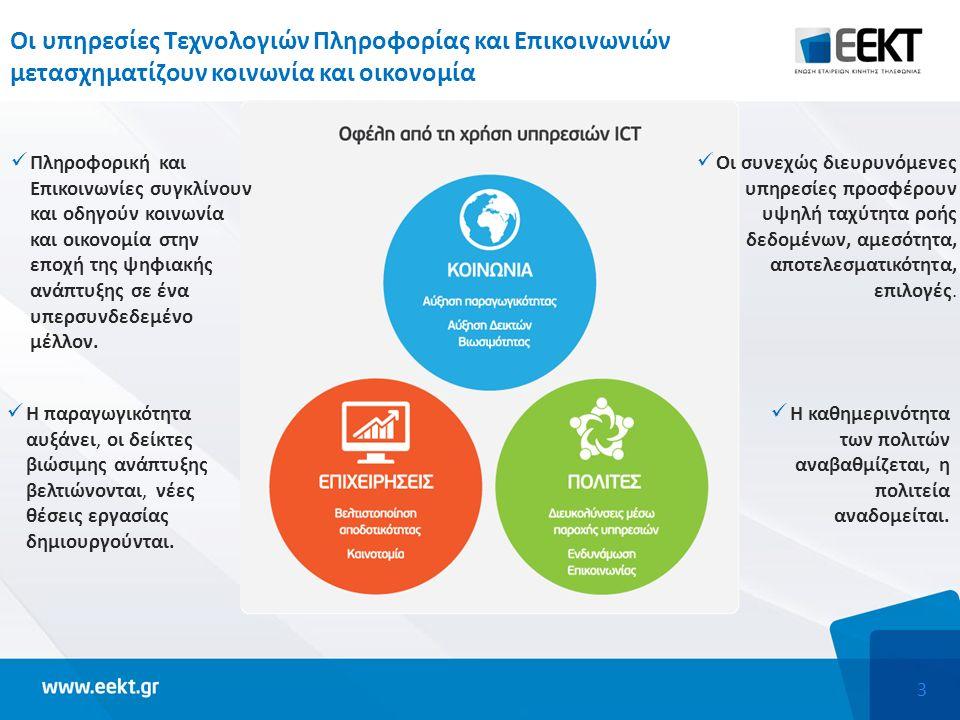 3 Oι υπηρεσίες Τεχνολογιών Πληροφορίας και Επικοινωνιών μετασχηματίζουν κοινωνία και οικονομία Πληροφορική και Επικοινωνίες συγκλίνουν και οδηγούν κοινωνία και οικονομία στην εποχή της ψηφιακής ανάπτυξης σε ένα υπερσυνδεδεμένο μέλλον.